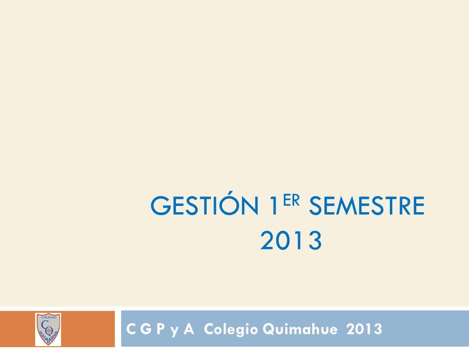 GESTIÓN 1 ER SEMESTRE 2013 C G P y A Colegio Quimahue 2013