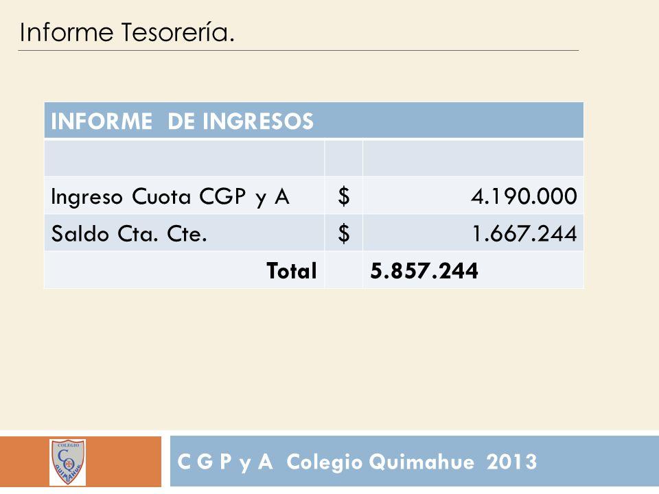 C G P y A Colegio Quimahue 2013 Informe Tesorería.