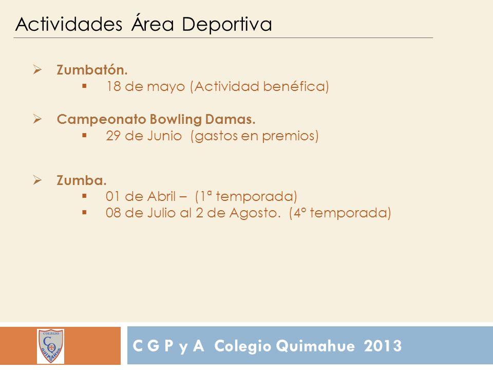 C G P y A Colegio Quimahue 2013 Actividades Área Deportiva Zumbatón.