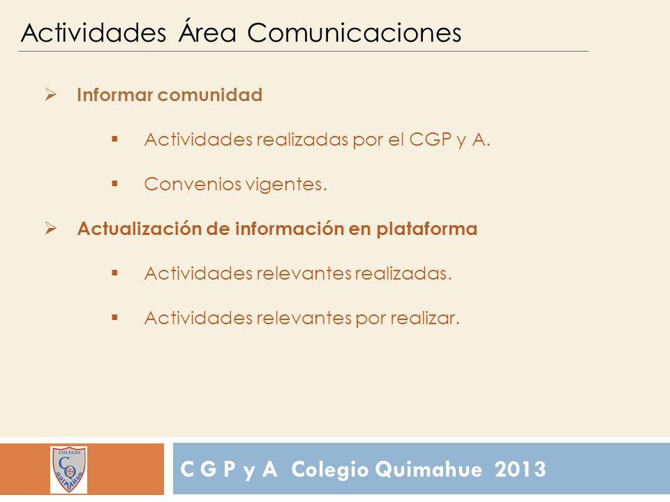 C G P y A Colegio Quimahue 2013 Actividades Área Comunicaciones Informar comunidad Actividades realizadas por el CGP y A.