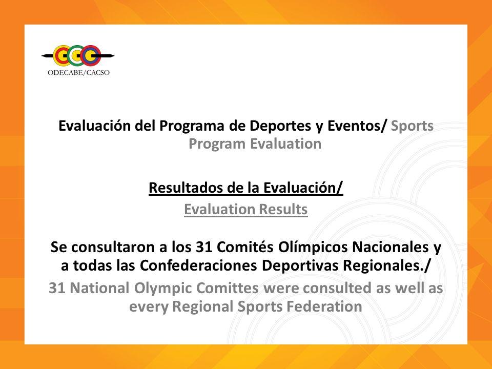 Evaluación del Programa de Deportes y Eventos/ Sports Program Evaluation Resultados de la Evaluación/ Evaluation Results Se consultaron a los 31 Comit