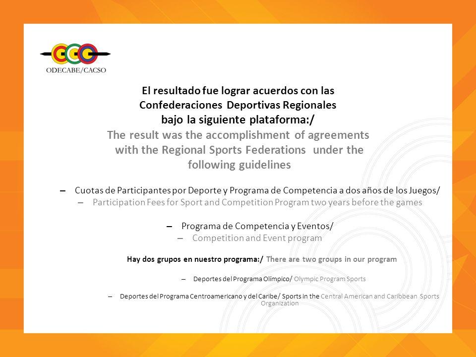 El resultado fue lograr acuerdos con las Confederaciones Deportivas Regionales bajo la siguiente plataforma:/ The result was the accomplishment of agr