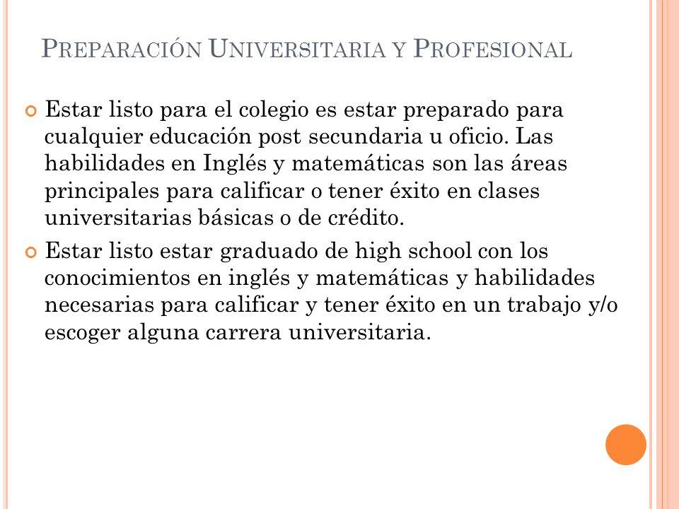 P REPARACIÓN U NIVERSITARIA Y P ROFESIONAL Estar listo para el colegio es estar preparado para cualquier educación post secundaria u oficio.