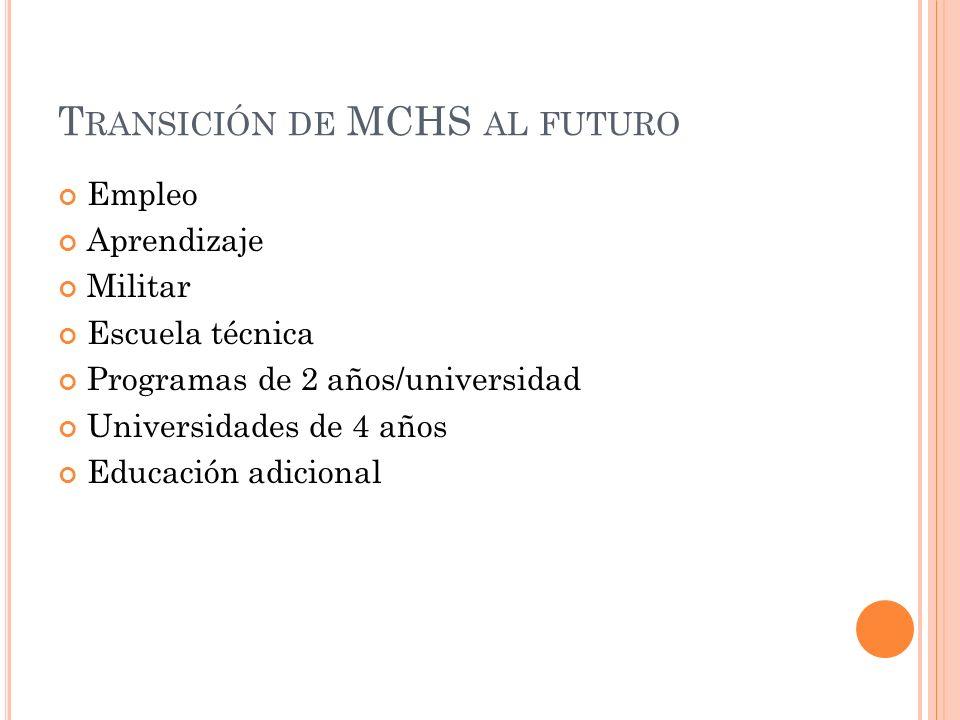 T RANSICIÓN DE MCHS AL FUTURO Empleo Aprendizaje Militar Escuela técnica Programas de 2 años/universidad Universidades de 4 años Educación adicional