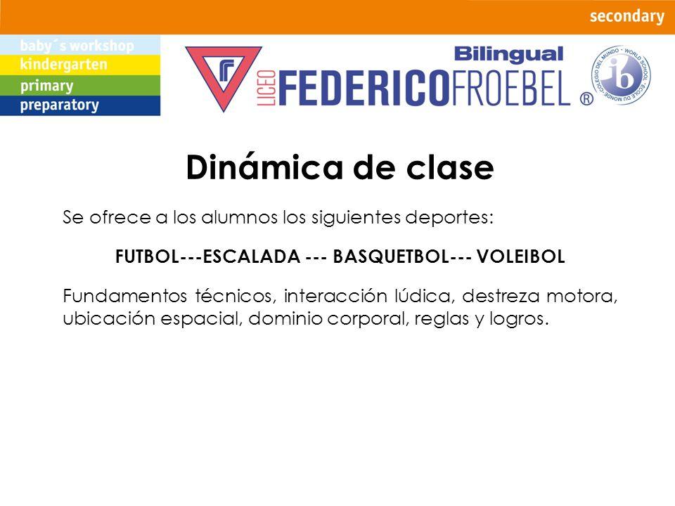Dinámica de clase Se ofrece a los alumnos los siguientes deportes: FUTBOL---ESCALADA --- BASQUETBOL--- VOLEIBOL Fundamentos técnicos, interacción lúdi