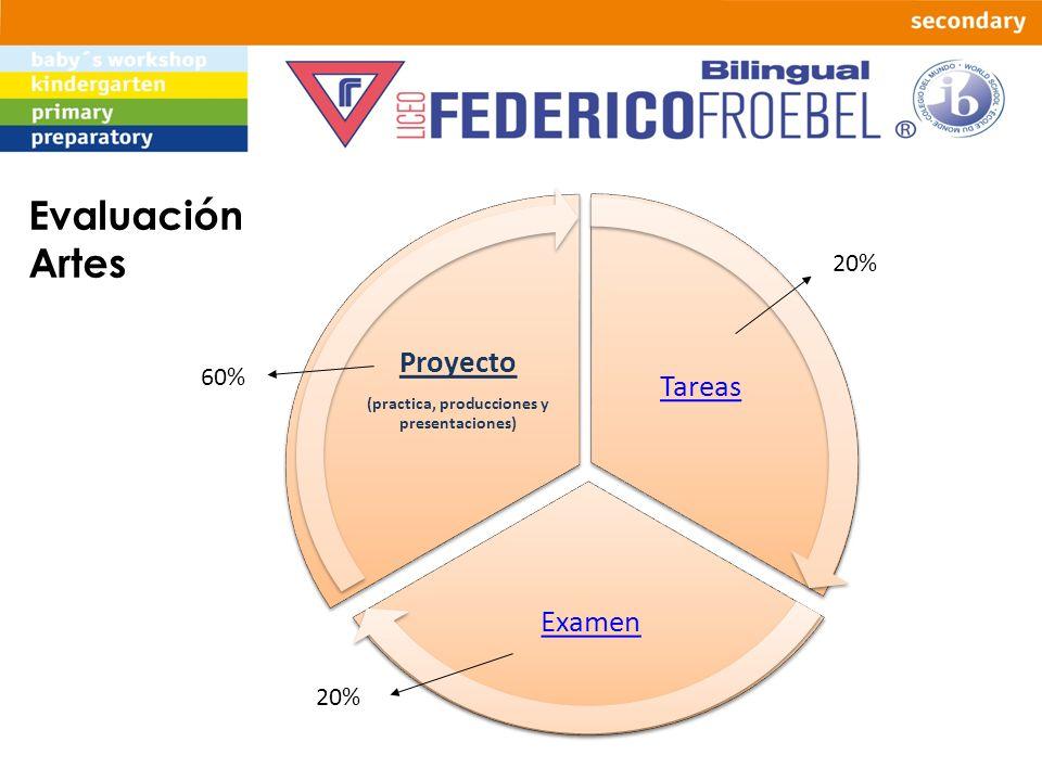 Tareas Examen Proyecto (practica, producciones y presentaciones) Evaluación Artes 20% 60% 20%