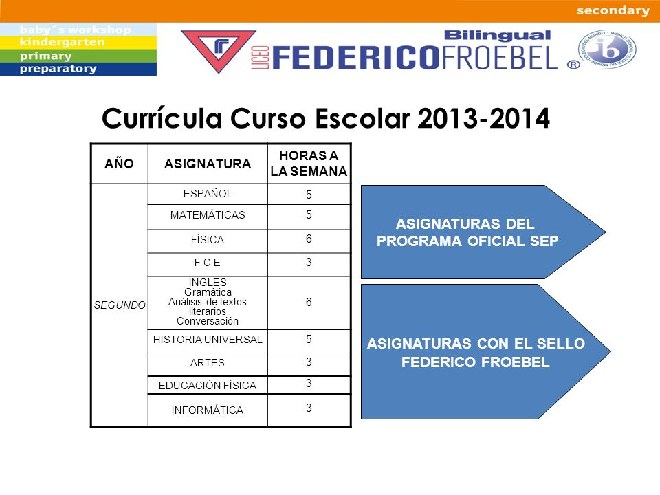 Currícula Curso Escolar 2013-2014 AÑOASIGNATURA HORAS A LA SEMANA SEGUNDO ESPAÑOL 5 MATEMÁTICAS 5 FÍSICA 6 F C E 3 INGLES Gramática Análisis de textos
