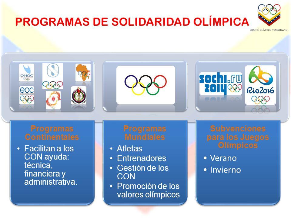 PROGRAMAS DE SOLIDARIDAD OLÍMPICA Programas Continentales Facilitan a los CON ayuda: técnica, financiera y administrativa.