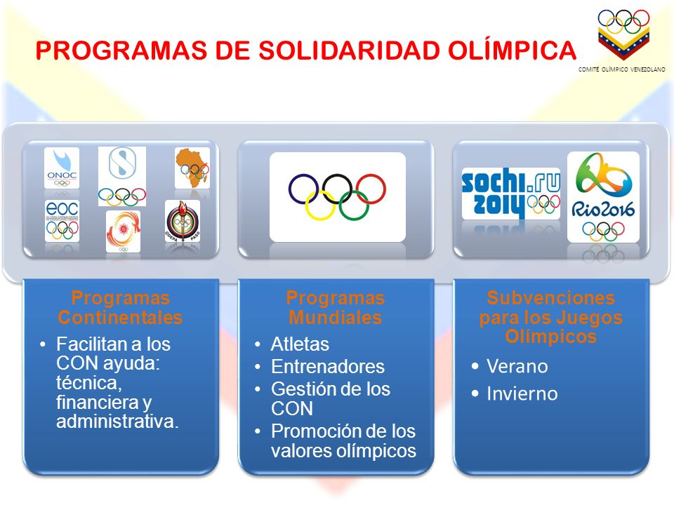PROGRAMAS MUNDIALES 1.Becas olímpicas para atletas Sochi 2014.
