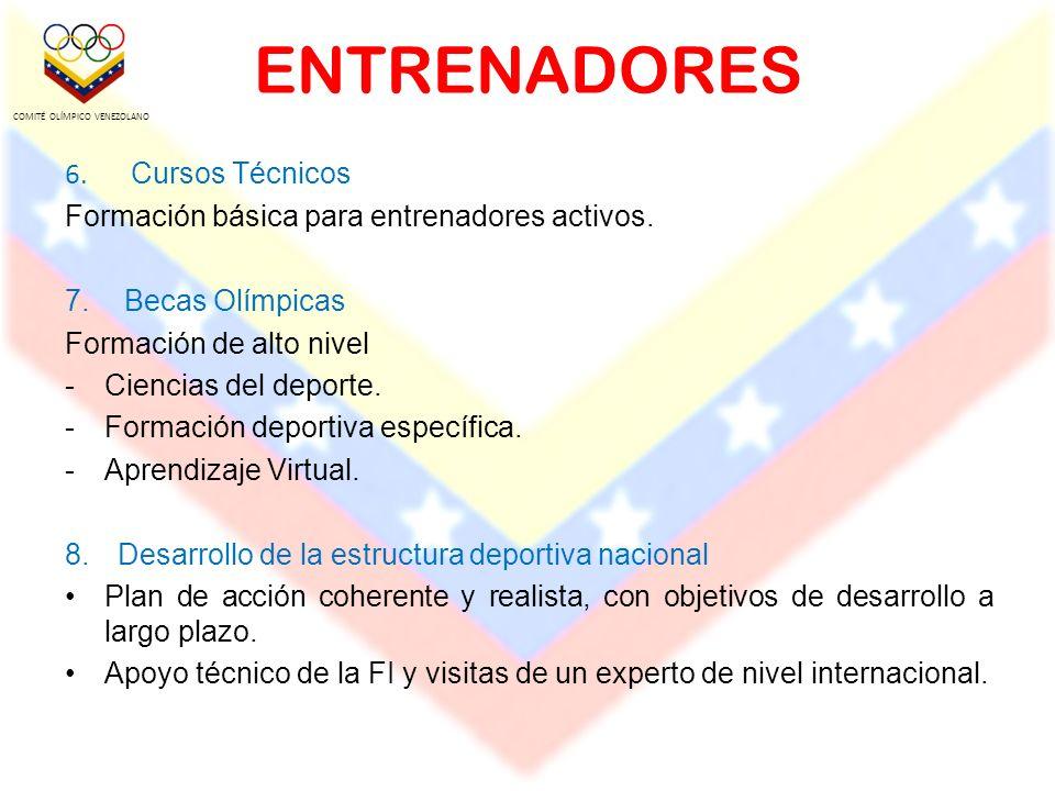 Actualmente se han otorgado Inversión total 60.000.00 Dólares entregado a las Federaciones Nacionales que atendieron el llamado del Comité Olímpico Venezolano para participar en el Programa de Ayuda Financiera de Solidaridad Venezolana: Federación Venezolana de Pelota Vasca, Liga de Polo Acuático, Tiro, Vela, Softbol, Gimnasia, Triatlón, Atletismo, Tenis de Mesa, Hockey sobre Césped, Béisbol, Ciclismo, Taekwondo.