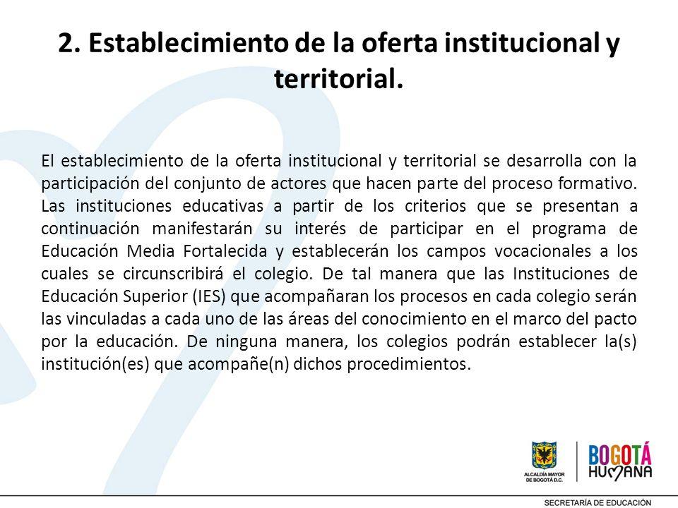 2. Establecimiento de la oferta institucional y territorial. El establecimiento de la oferta institucional y territorial se desarrolla con la particip