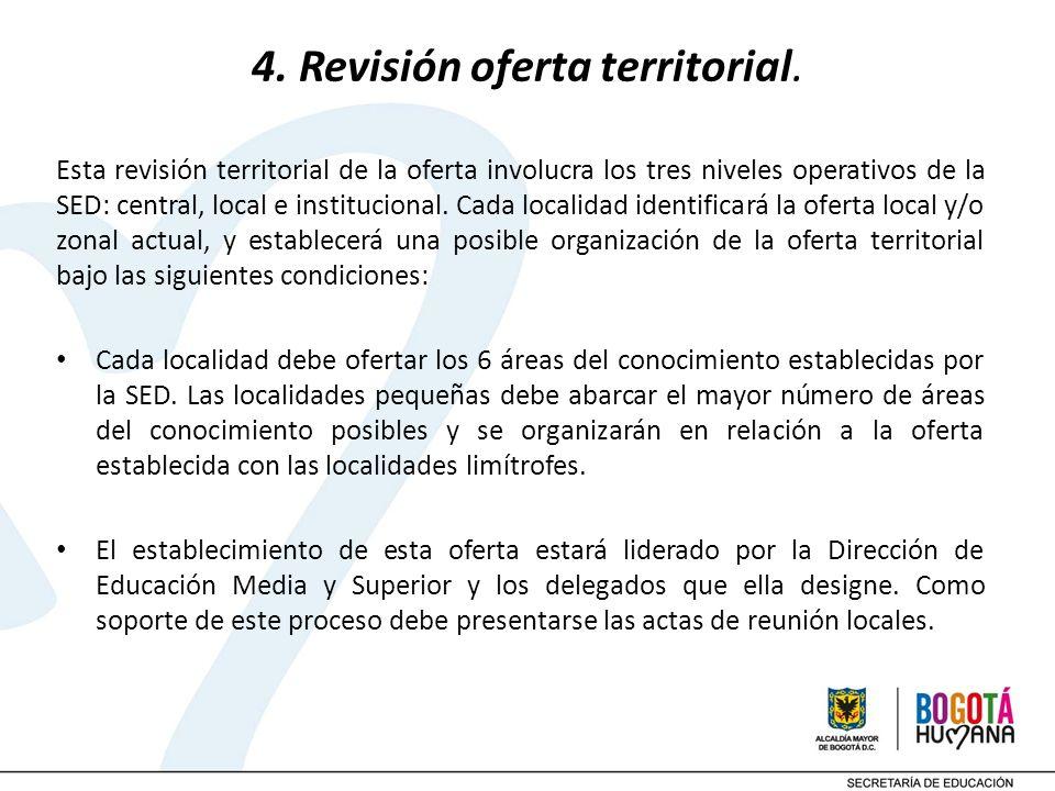 4. Revisión oferta territorial. Esta revisión territorial de la oferta involucra los tres niveles operativos de la SED: central, local e institucional