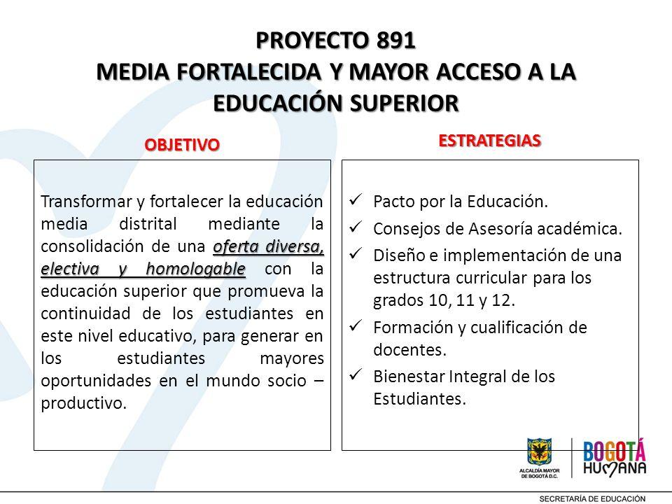 PROYECTO 891 MEDIA FORTALECIDA Y MAYOR ACCESO A LA EDUCACIÓN SUPERIOR OBJETIVO ESTRATEGIAS oferta diversa, electiva y homologable Transformar y fortal