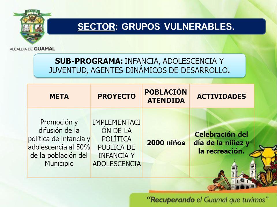 METAPROYECTO POBLACIÓN ATENDIDA ACTIVIDADES Promoción y difusión de la política de infancia y adolescencia al 50% de la población del Municipio IMPLEM