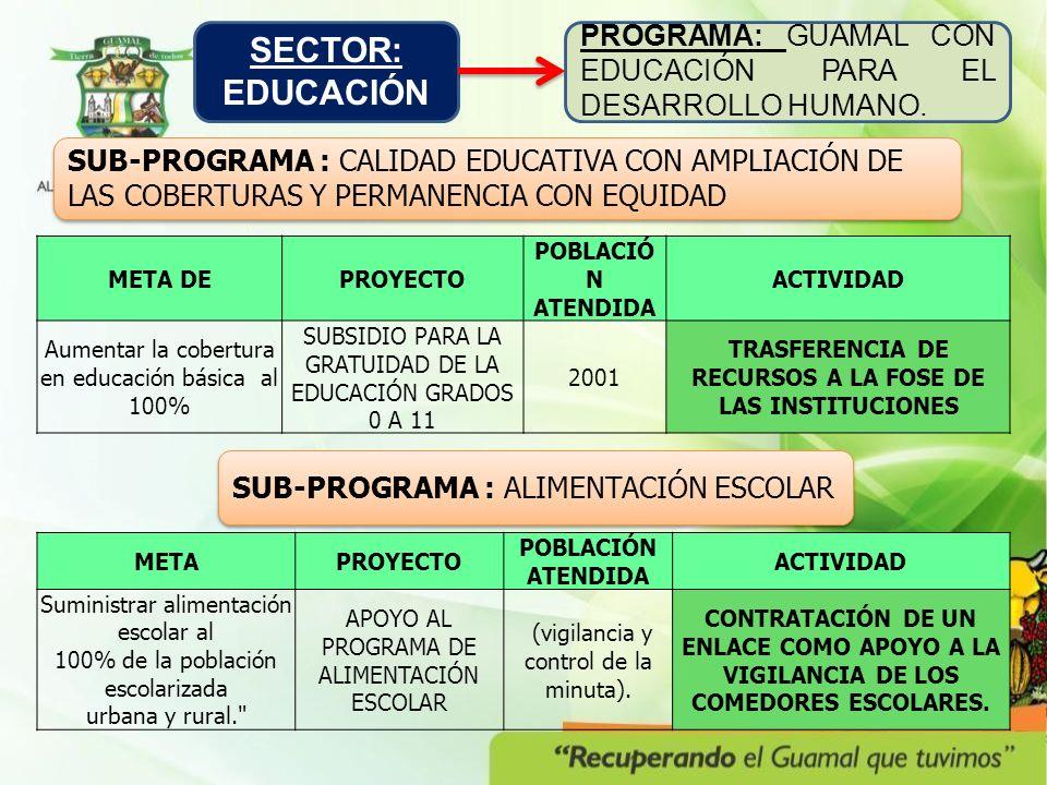 SECTOR: EDUCACIÓN PROGRAMA: GUAMAL CON EDUCACIÓN PARA EL DESARROLLO HUMANO. META DEPROYECTO POBLACIÓ N ATENDIDA ACTIVIDAD Aumentar la cobertura en edu