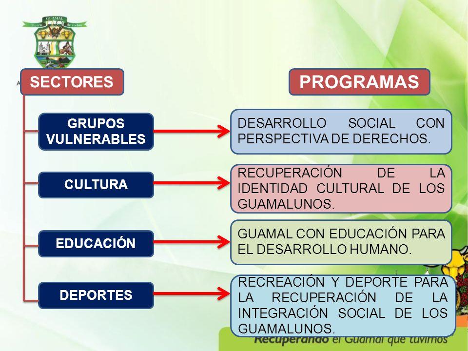 SECTORES CULTURA PROGRAMAS EDUCACIÓN DEPORTES GRUPOS VULNERABLES DESARROLLO SOCIAL CON PERSPECTIVA DE DERECHOS. RECUPERACIÓN DE LA IDENTIDAD CULTURAL
