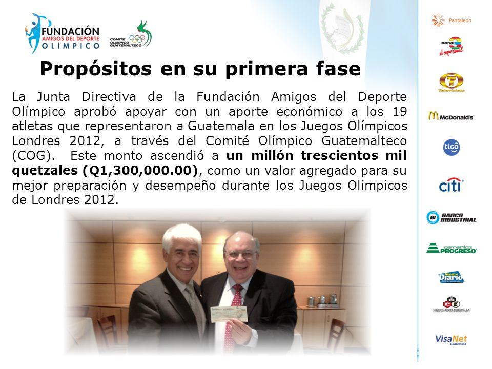 La Junta Directiva de la Fundación Amigos del Deporte Olímpico aprobó apoyar con un aporte económico a los 19 atletas que representaron a Guatemala en