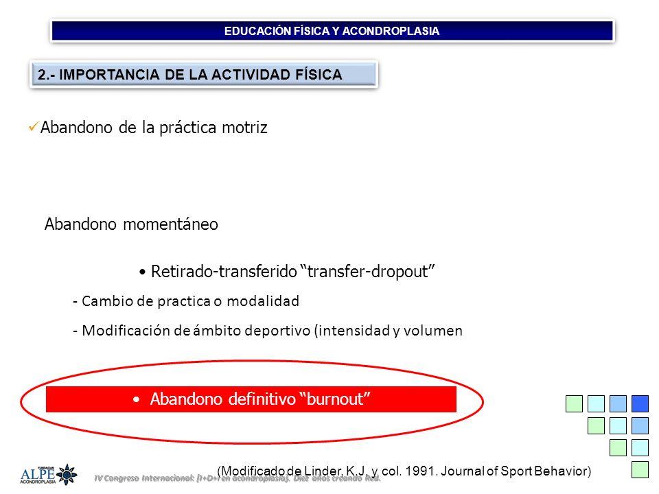 EDUCACIÓN FÍSICA Y ACONDROPLASIA IV Congreso Internacional: [I+D+i en acondroplasia]. Díez años creando Red. 2.- IMPORTANCIA DE LA ACTIVIDAD FÍSICA Ab