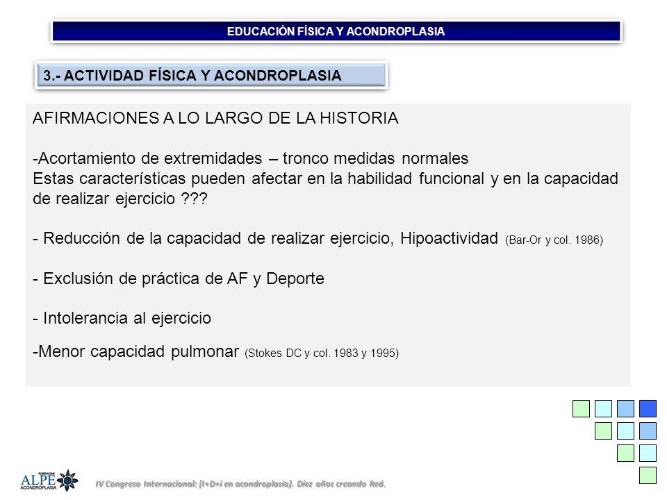 EDUCACIÓN FÍSICA Y ACONDROPLASIA IV Congreso Internacional: [I+D+i en acondroplasia]. Díez años creando Red. 3.- ACTIVIDAD FÍSICA Y ACONDROPLASIA AFIR