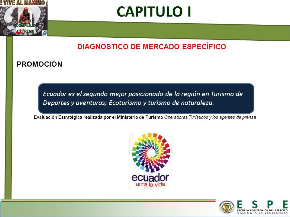 DIAGNOSTICO DE MERCADO ESPECÍFICO PROMOCIÓN CAPITULO I Ecuador es el segundo mejor posicionado de la región en Turismo de Deportes y aventuras; Ecotur