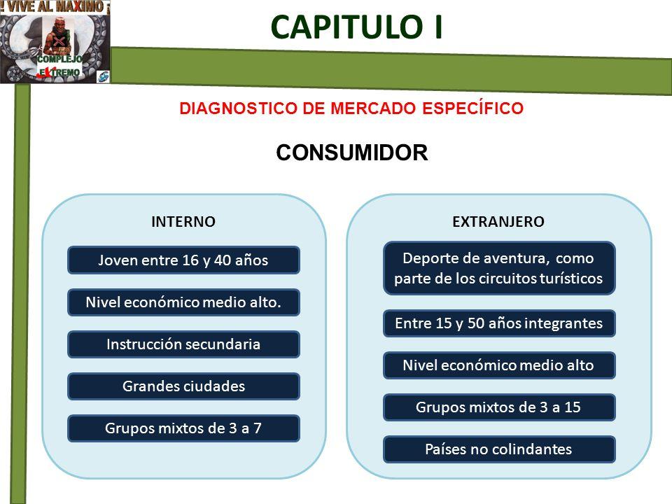 INTERNOEXTRANJERO DIAGNOSTICO DE MERCADO ESPECÍFICO CONSUMIDOR CAPITULO I Joven entre 16 y 40 años Nivel económico medio alto. Instrucción secundaria