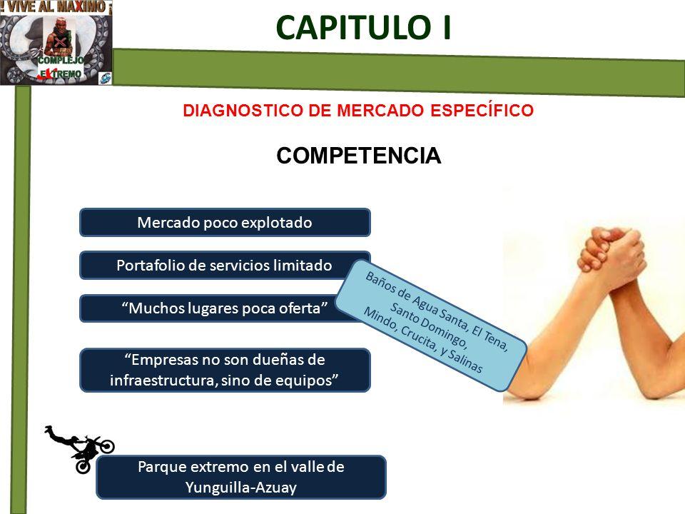 DIAGNOSTICO DE MERCADO ESPECÍFICO COMPETENCIA CAPITULO I Evaluación Estratégica realizada por el Ministerio de Turismo Operadores Turísticos y los age