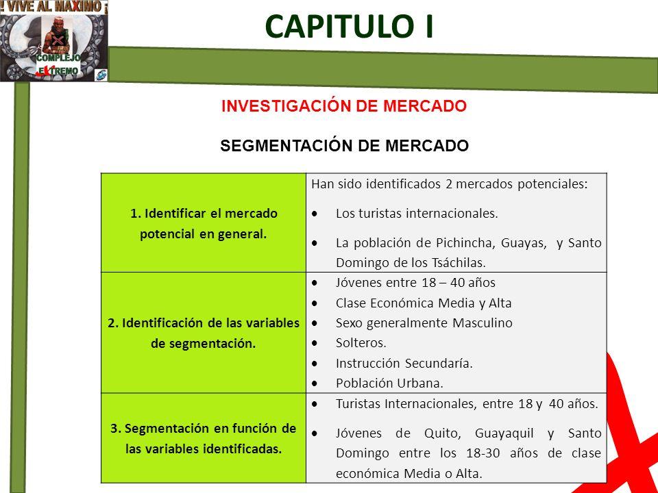 INVESTIGACIÓN DE MERCADO SEGMENTACIÓN DE MERCADO CAPITULO I X 1. Identificar el mercado potencial en general. Han sido identificados 2 mercados potenc