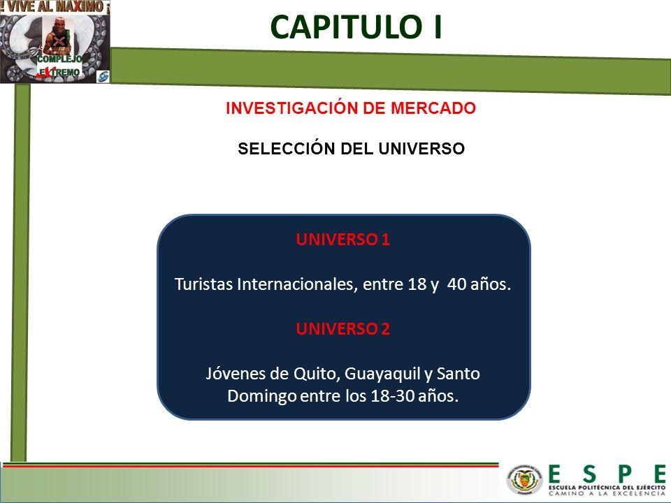 INVESTIGACIÓN DE MERCADO SELECCIÓN DEL UNIVERSO CAPITULO I UNIVERSO 1 Turistas Internacionales, entre 18 y 40 años. UNIVERSO 2 Jóvenes de Quito, Guaya