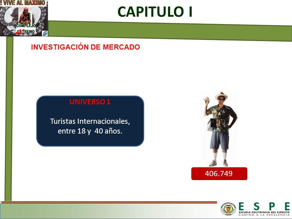 INVESTIGACIÓN DE MERCADO CAPITULO I UNIVERSO 1 Turistas Internacionales, entre 18 y 40 años. 406.749