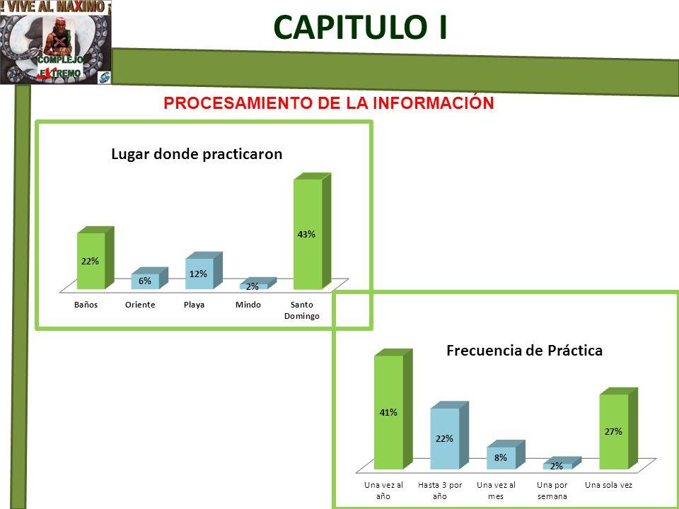 PROCESAMIENTO DE LA INFORMACIÓN CAPITULO I