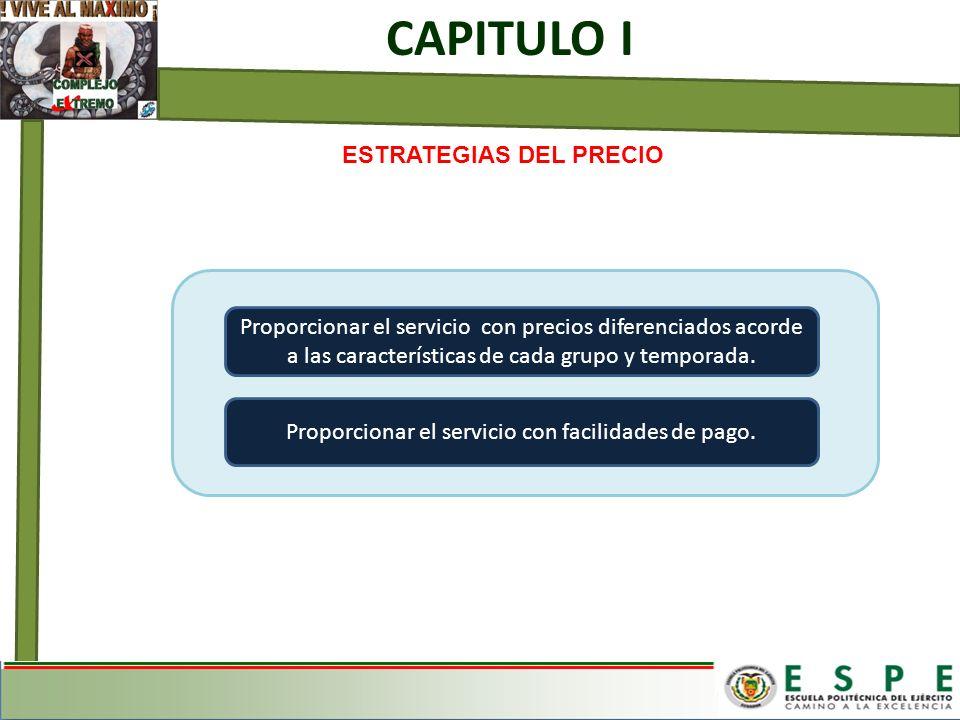 ESTRATEGIAS DEL PRECIO CAPITULO I Proporcionar el servicio con precios diferenciados acorde a las características de cada grupo y temporada. Proporcio
