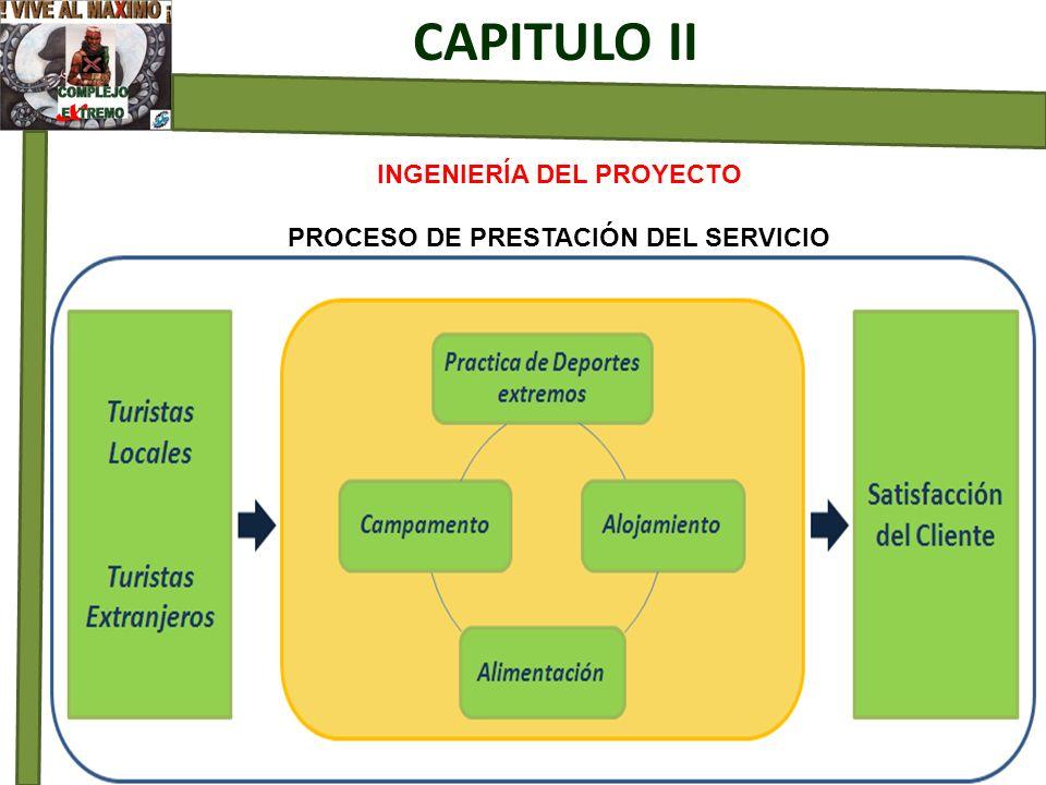 INGENIERÍA DEL PROYECTO PROCESO DE PRESTACIÓN DEL SERVICIO CAPITULO II