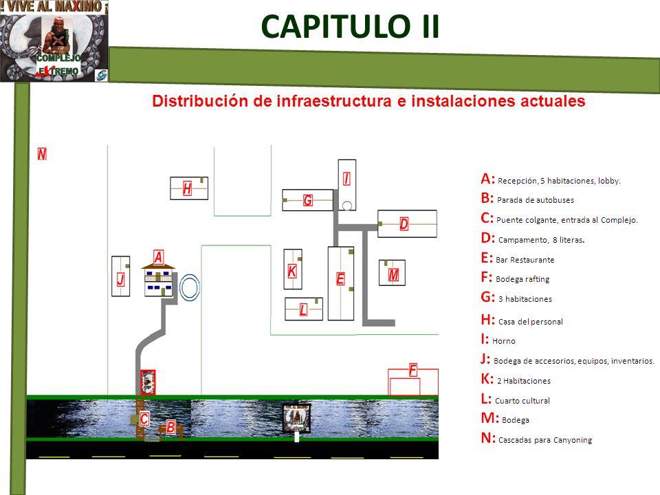 Distribución de infraestructura e instalaciones actuales CAPITULO II