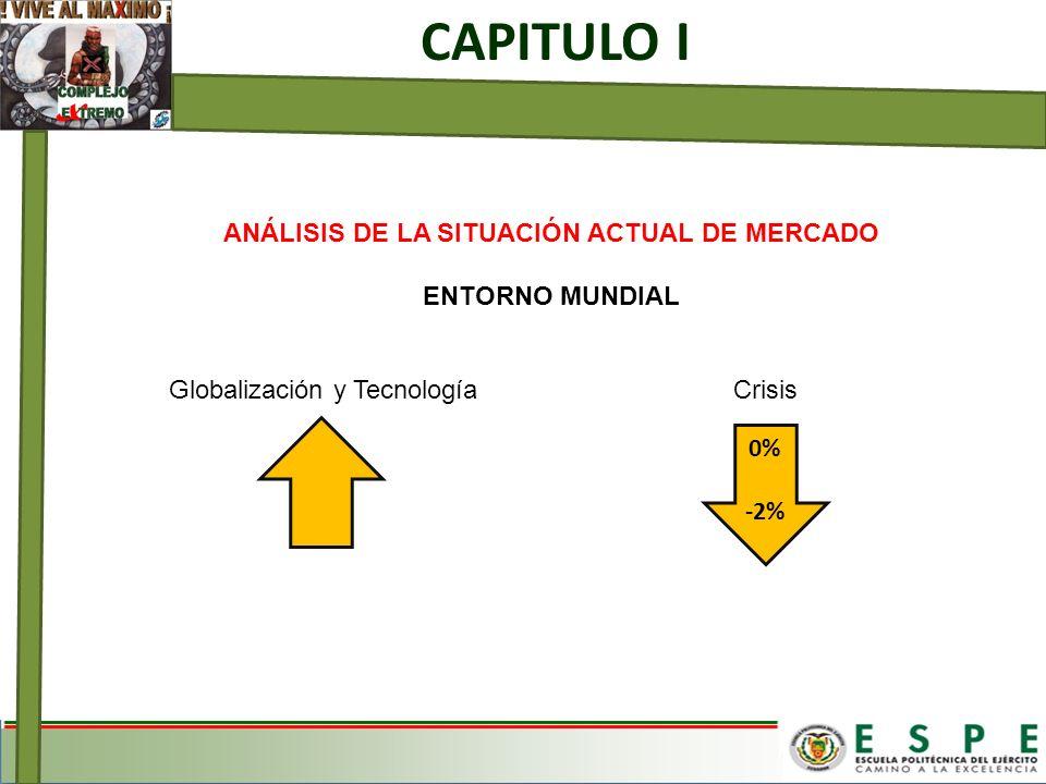 ANÁLISIS DE LA SITUACIÓN ACTUAL DE MERCADO ENTORNO MUNDIAL Globalización y Tecnología Crisis CAPITULO I 0% -2%