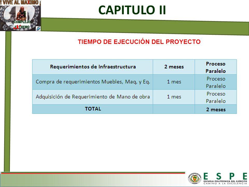 TIEMPO DE EJECUCIÓN DEL PROYECTO CAPITULO II