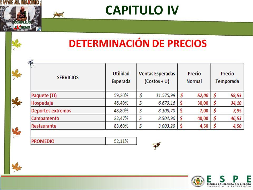CAPITULO IV DETERMINACIÓN DE PRECIOS