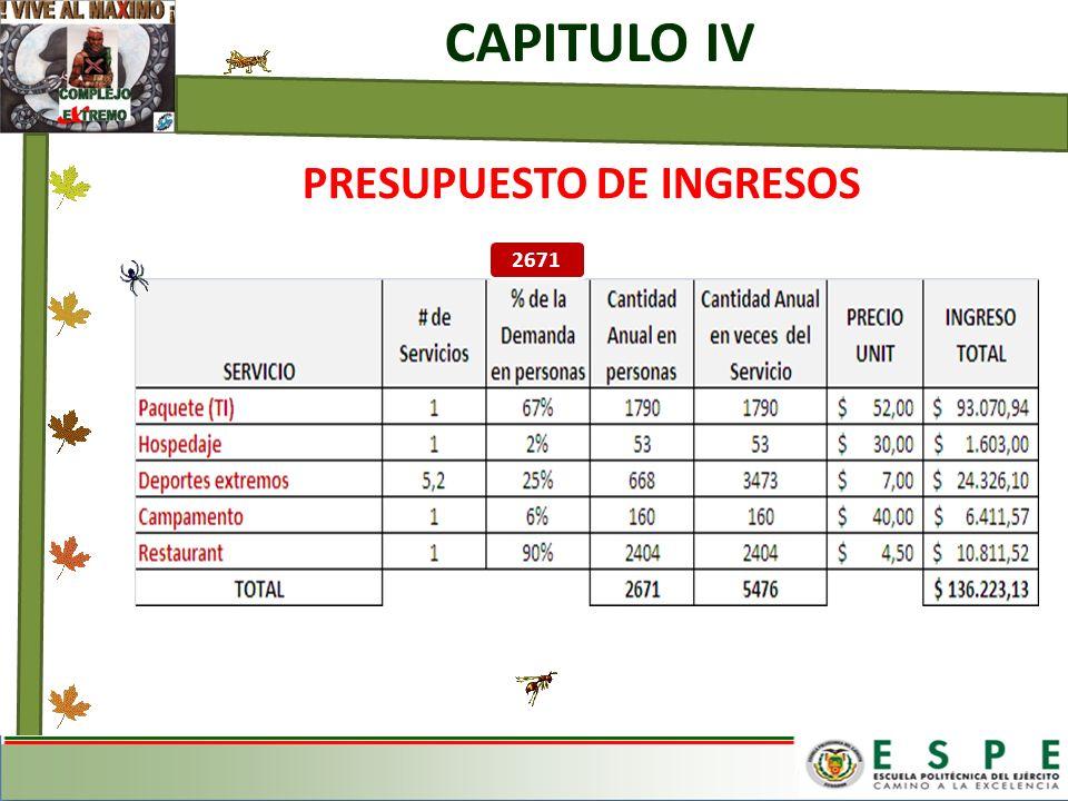 CAPITULO IV PRESUPUESTO DE INGRESOS 2671