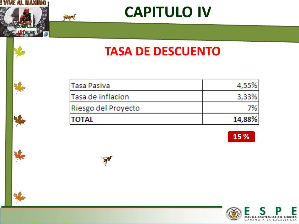 CAPITULO IV TASA DE DESCUENTO 15 %