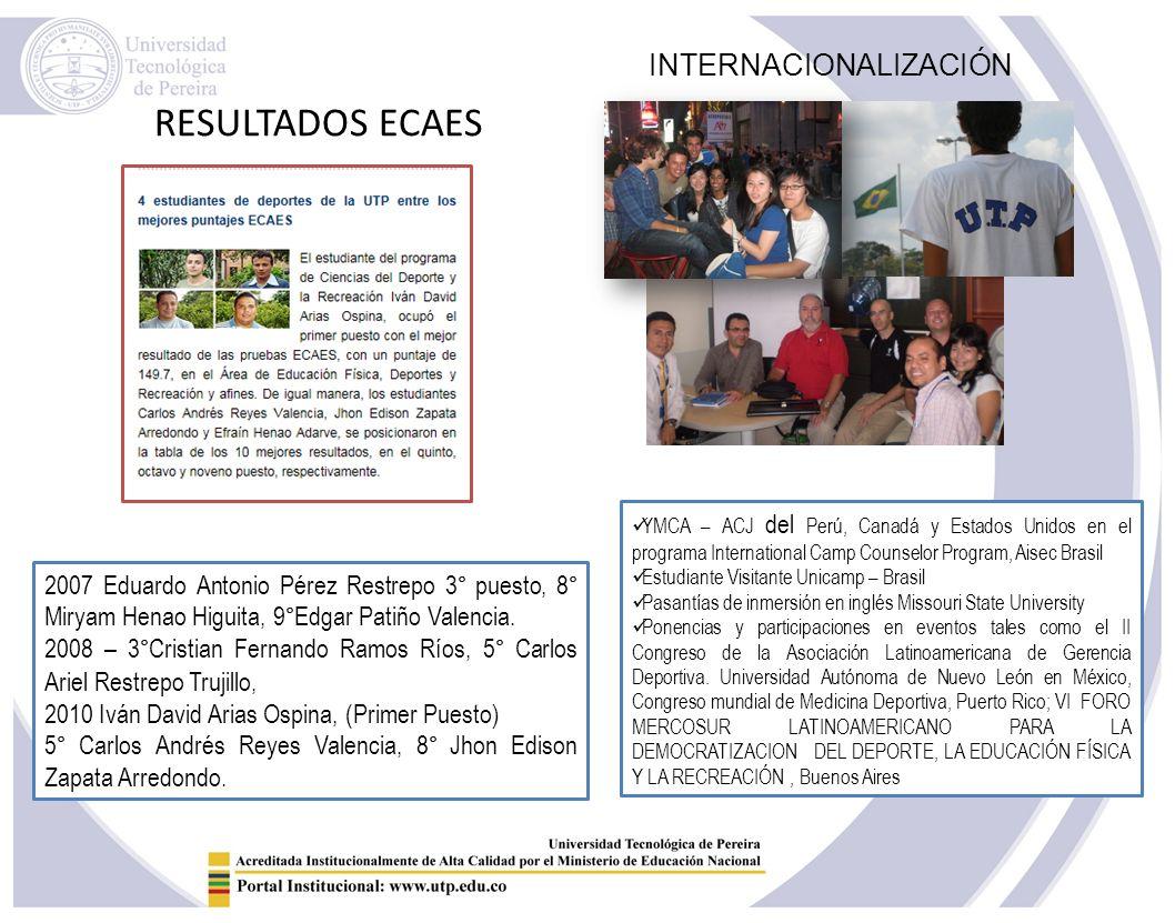 FACTOR 2 CARACTERÍSTICAS ASOCIADAS A LOS ESTUDIANTES FactorPonderaciónCalificaciónCualitativa 2.
