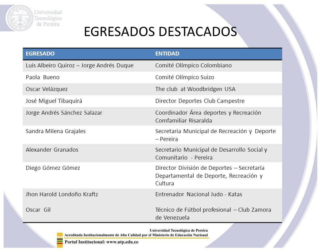 FORTALEZAS El reconocido de alto desempeño de los egresados en el medio y su liderazgo vinculación estratégica en entidades acordes al perfil de formación.