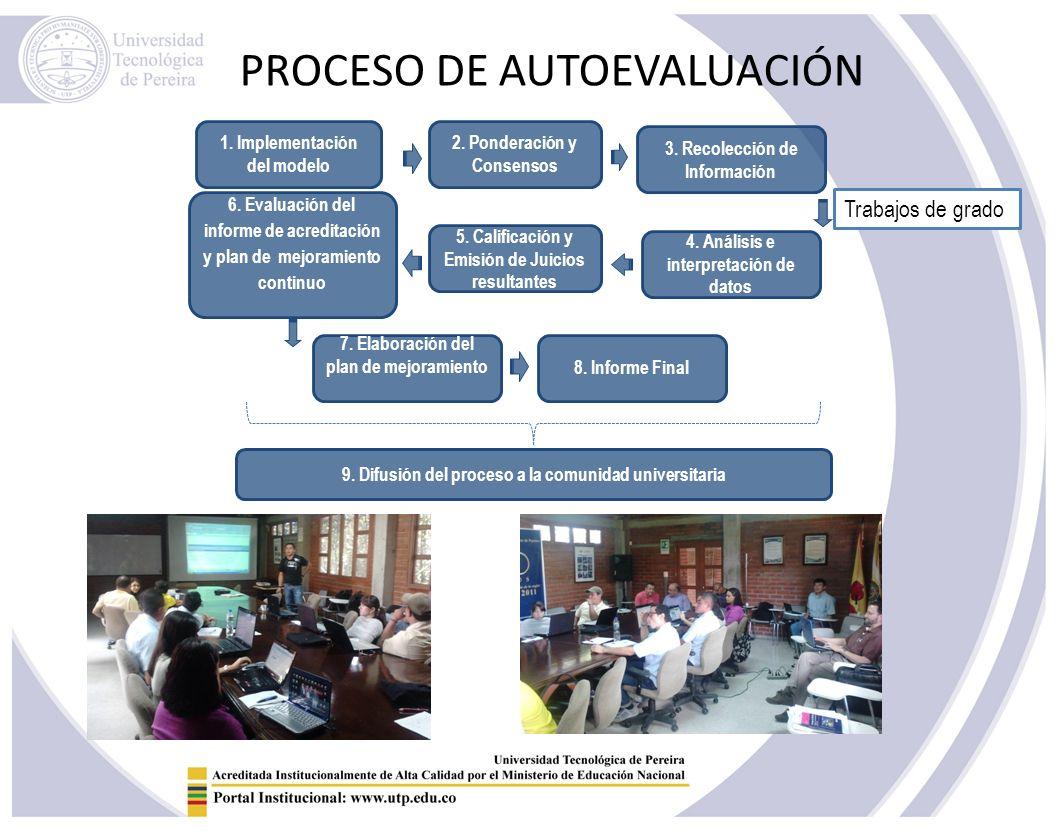 FACTOR 8 CARACTERÍSTICAS ASOCIADAS A RECURSOS FÍSICOS Y GESTIÓN ADMINISTRATIVA Y FINANCIERA FactorPonderaciónCalificaciónCualitativa 8.