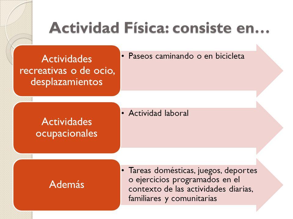 Actividad Física: consiste en… Paseos caminando o en bicicleta Actividades recreativas o de ocio, desplazamientos Actividad laboral Actividades ocupac
