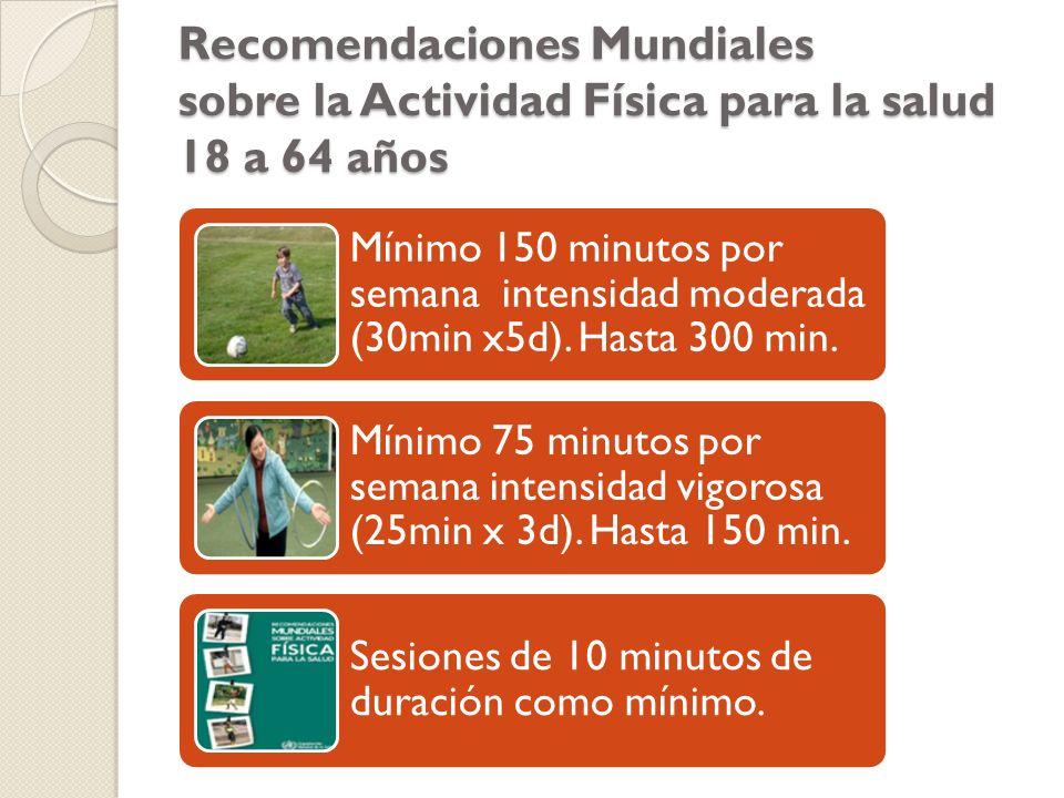 Recomendaciones Mundiales sobre la Actividad Física para la salud 18 a 64 años Mínimo 150 minutos por semana intensidad moderada (30min x5d). Hasta 30