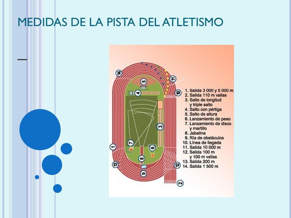 MEDIDAS DE LA PISTA DEL ATLETISMO ----