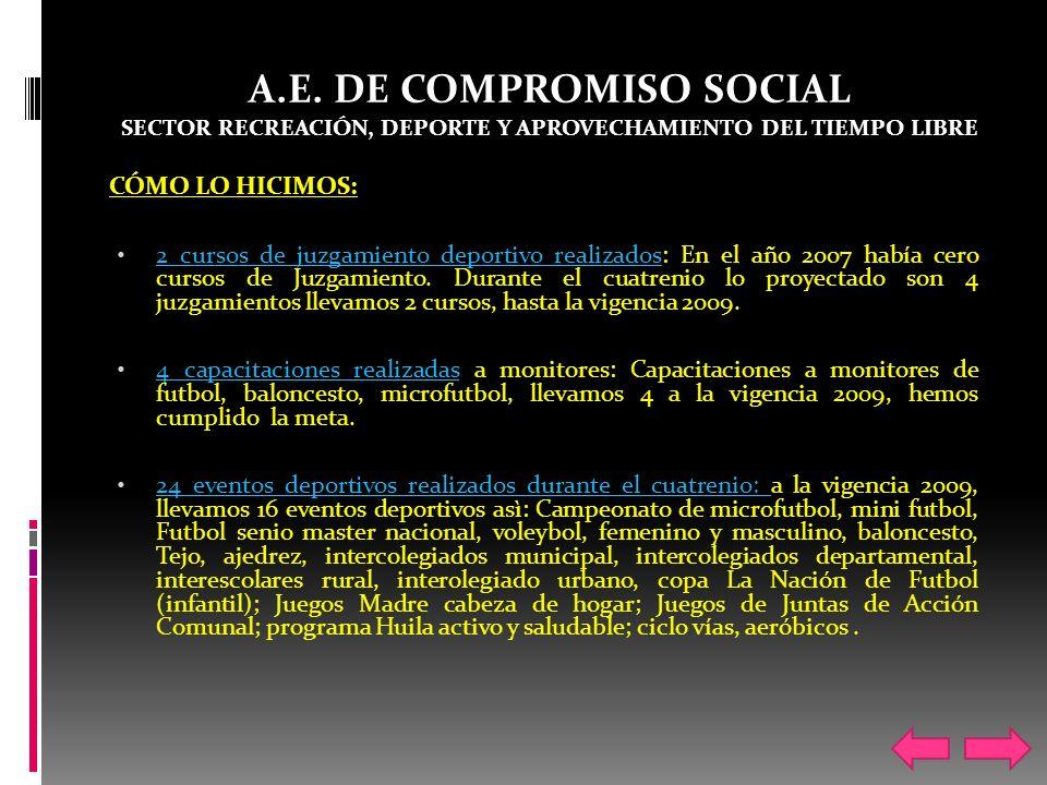 A.E. DE COMPROMISO SOCIAL SECTOR RECREACIÓN, DEPORTE Y APROVECHAMIENTO DEL TIEMPO LIBRE CÓMO LO HICIMOS: 2 cursos de juzgamiento deportivo realizados: