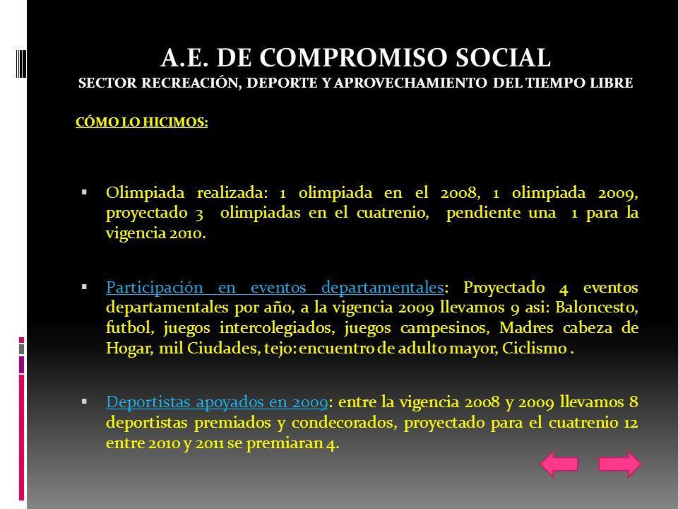 A.E. DE COMPROMISO SOCIAL SECTOR RECREACIÓN, DEPORTE Y APROVECHAMIENTO DEL TIEMPO LIBRE CÓMO LO HICIMOS: Olimpiada realizada: 1 olimpiada en el 2008,