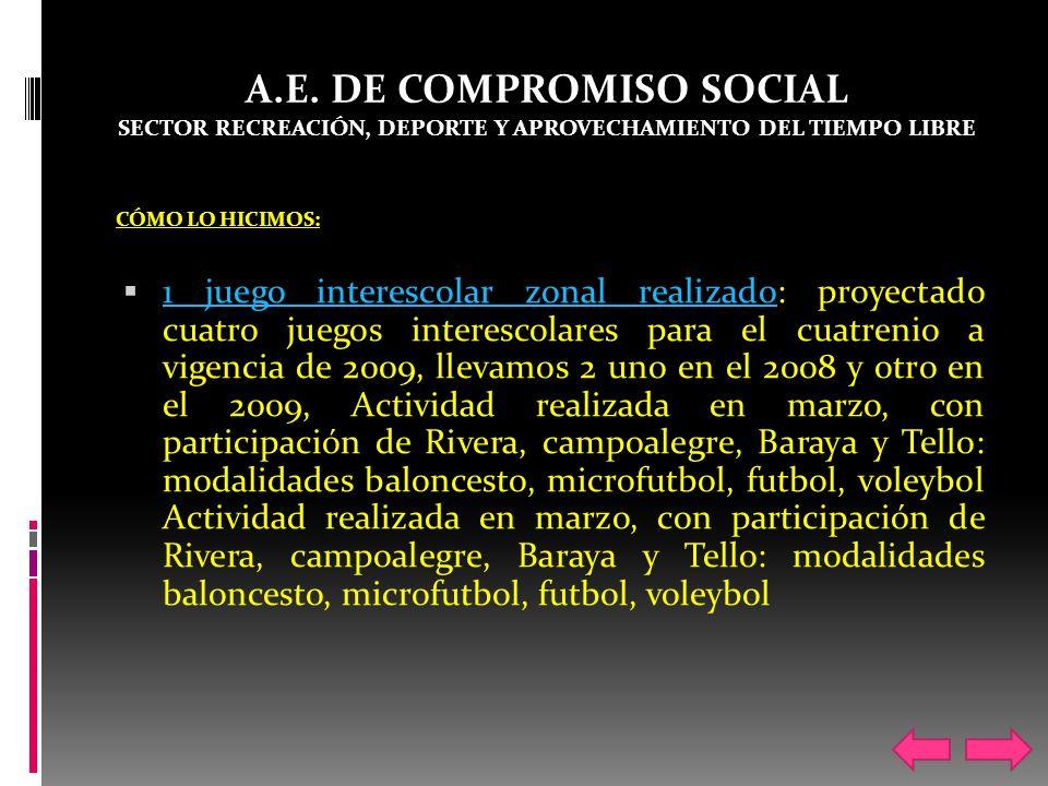 A.E. DE COMPROMISO SOCIAL SECTOR RECREACIÓN, DEPORTE Y APROVECHAMIENTO DEL TIEMPO LIBRE CÓMO LO HICIMOS: 1 juego interescolar zonal realizado: proyect