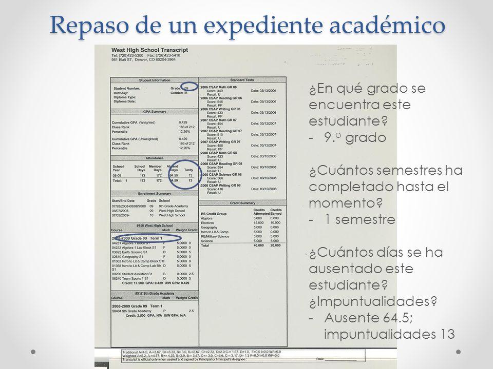 Repaso de un expediente académico ¿En qué grado se encuentra este estudiante? -9. o grado ¿Cuántos semestres ha completado hasta el momento? -1 semest