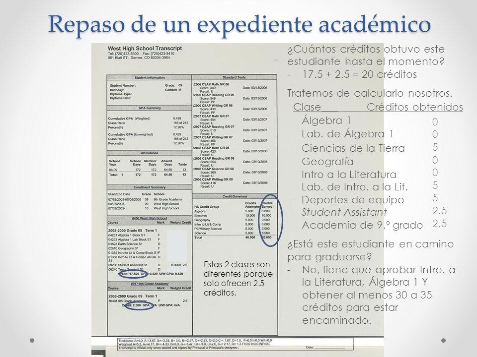 Repaso de un expediente académico ¿Cuántos créditos obtuvo este estudiante hasta el momento? -17.5 + 2.5 = 20 créditos Tratemos de calcularlo nosotros