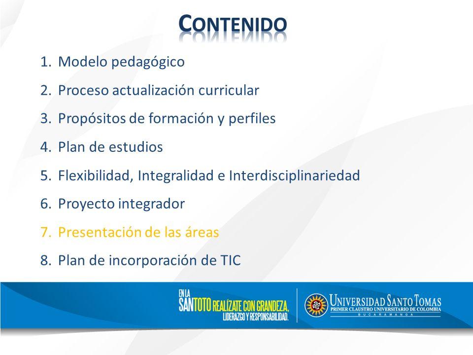 1.Modelo pedagógico 2.Proceso actualización curricular 3.Propósitos de formación y perfiles 4.Plan de estudios 5.Flexibilidad, Integralidad e Interdis